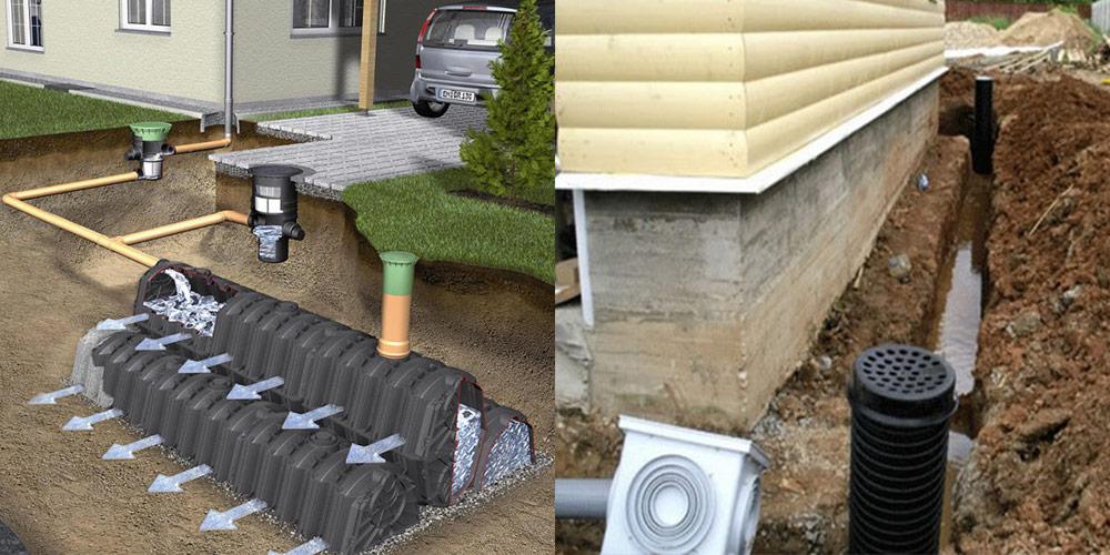Как правильно сделать отвод дождевой и талой воды от дома?